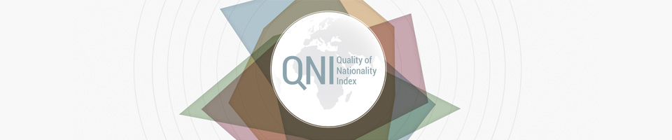 Quality of Nationality Index Launch